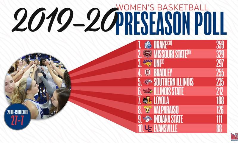 2019-20 MVC Women's Basketball Preseason Poll